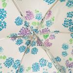 【レビュー】晴雨兼用のかわいいおすすめUV折りたたみ日傘 nugoo【拭う 鎌倉】